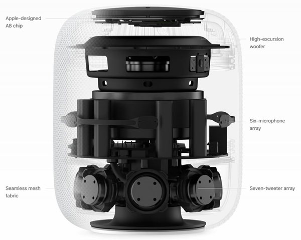 Inside Apple HomePod