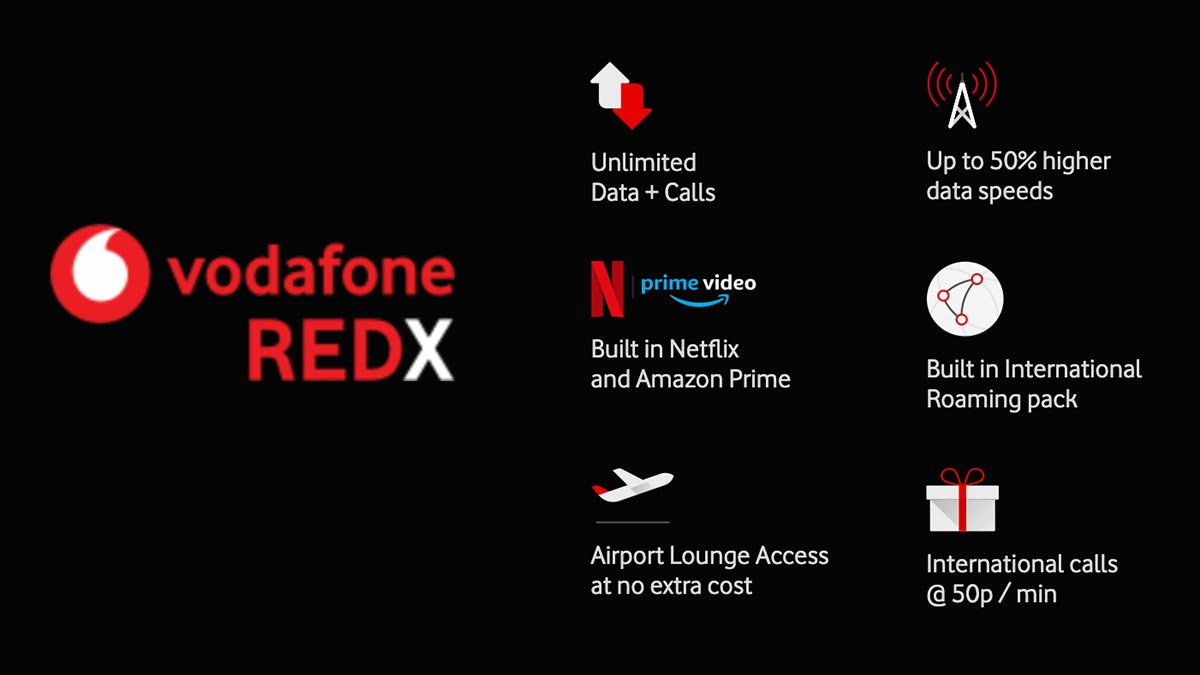 Vodafone Launches Redx International Roaming Unlimited